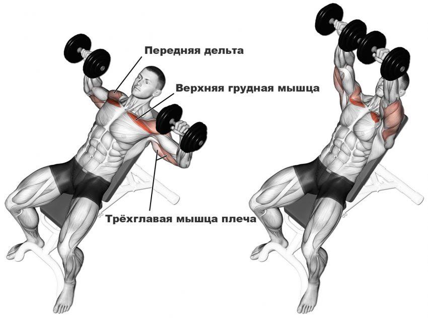 Разбор упражнения