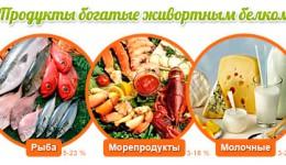 высокобелковые продукты