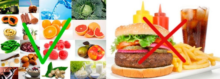 Дополнительные продукты для похудения