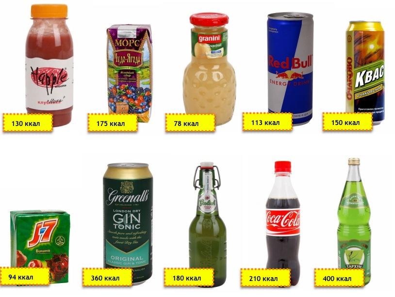 жидкие калории