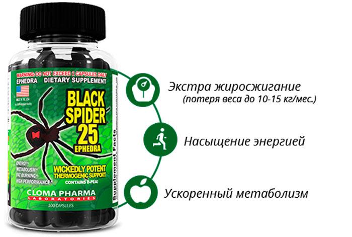 Как правильно принимать Black Spider