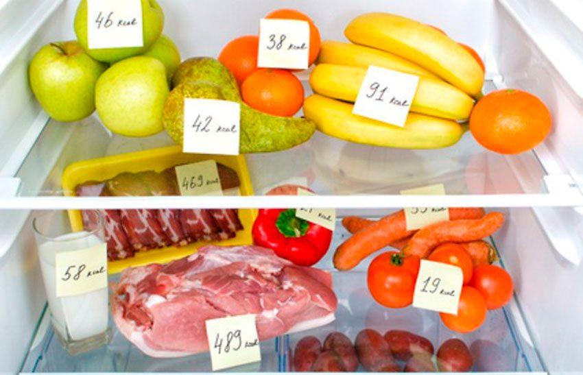 Пропорции питательных веществ и калорийность