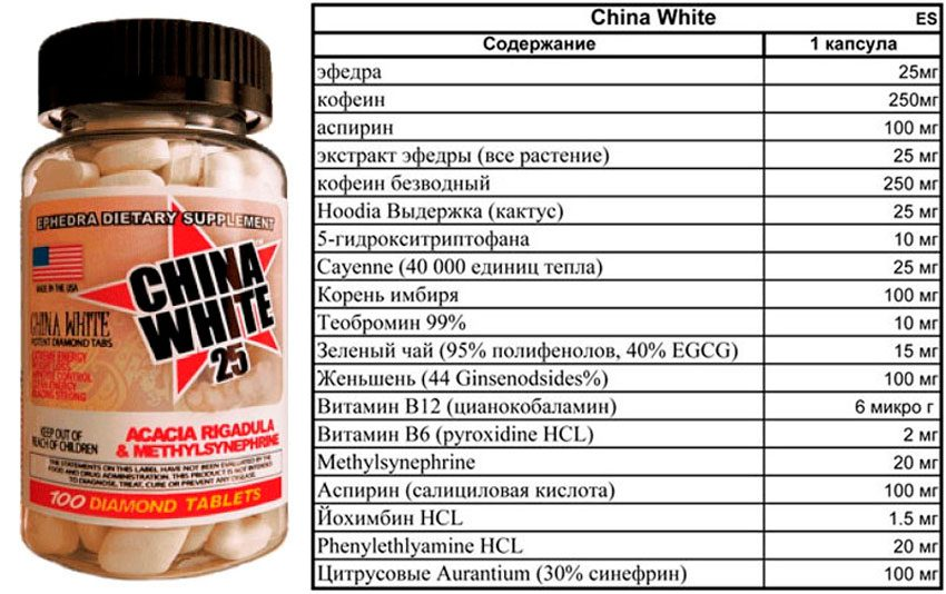 Состав China White 25 Ephedra