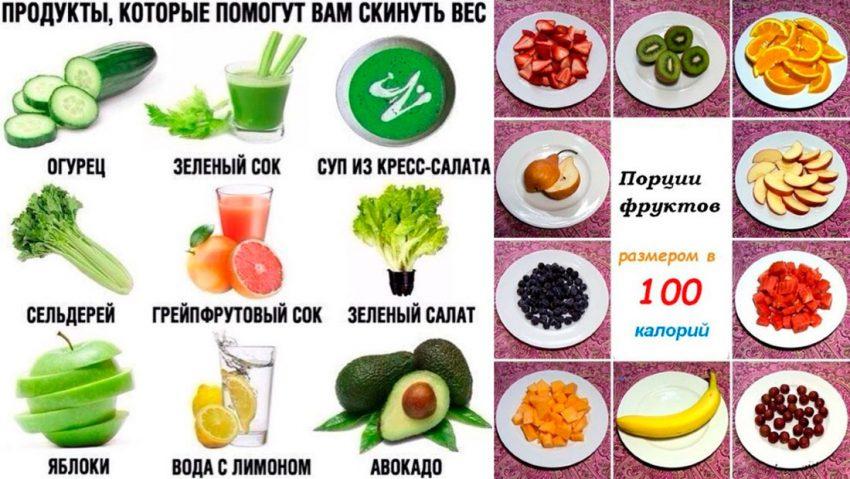 Что надо кушать чтоб похудеть
