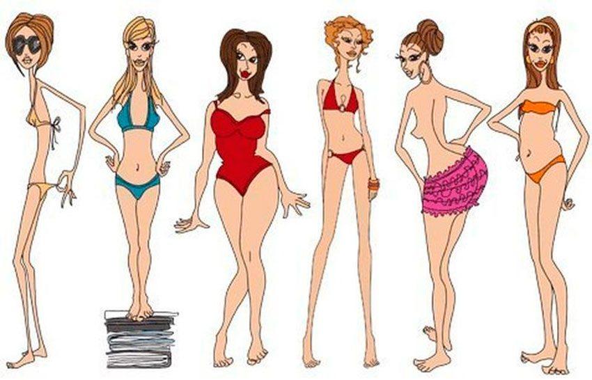 Формулы идеальных пропорций женского тела