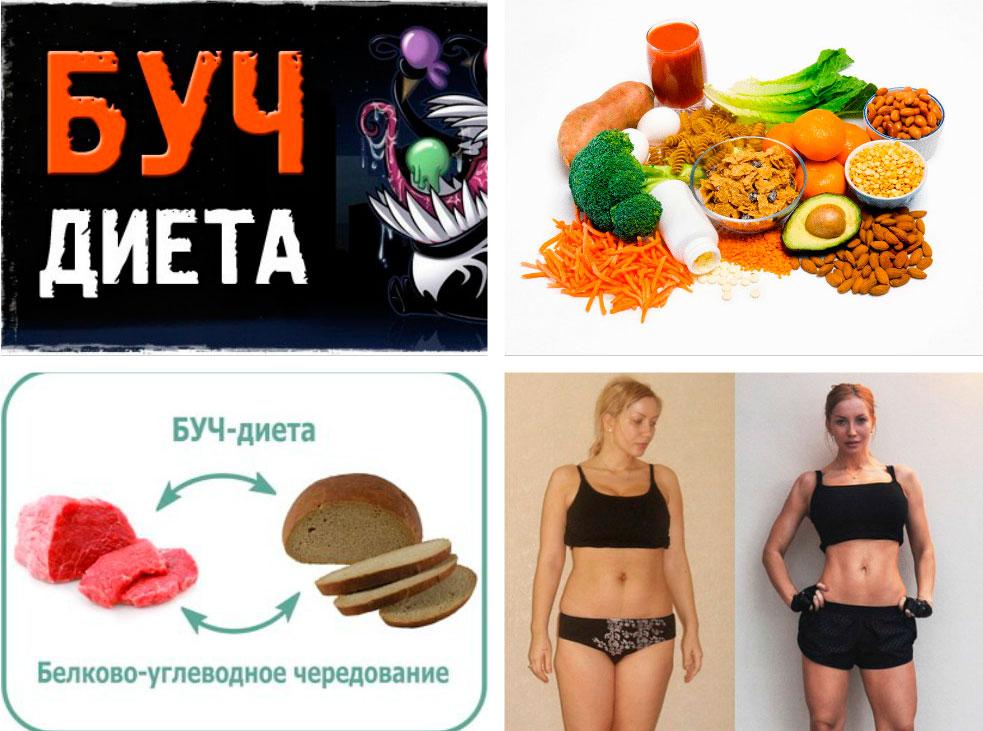 Диета углеводного чередования для похудения