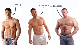 как набрать худому парню вес