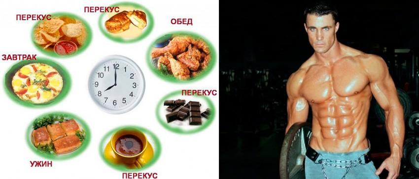 питание в период сушки