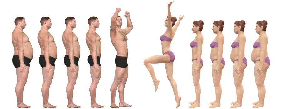 как похудеть в животе боках и ляшках
