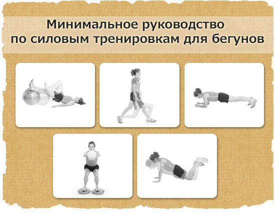 Идеальная стратегия для накачивания мускулатуры