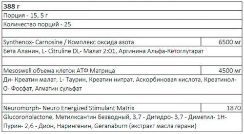 Состав предтреника Мезоморф