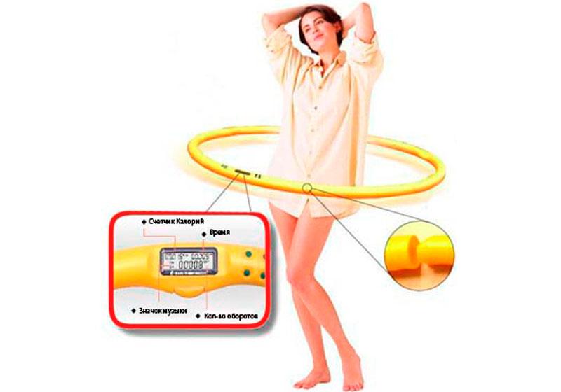 Обруч со встроенным счетчиком калорий