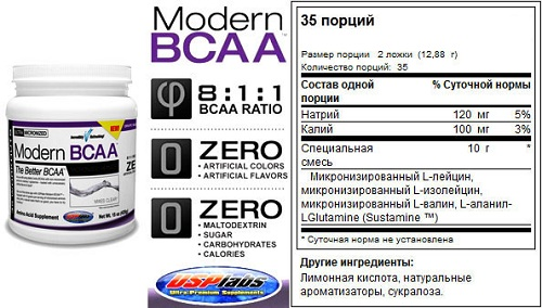 Состав Modern BCAA